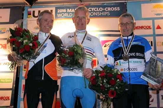 riton-podium-cm-cx-mol-02122016