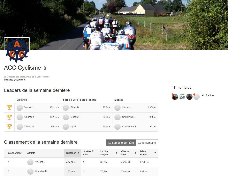 Club Strava ACC – ACC Cyclisme